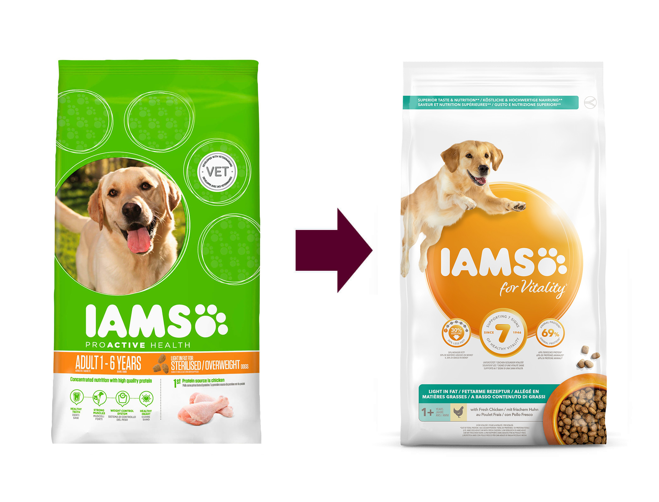Iams Light Sterilised & Overweight, pour Chien