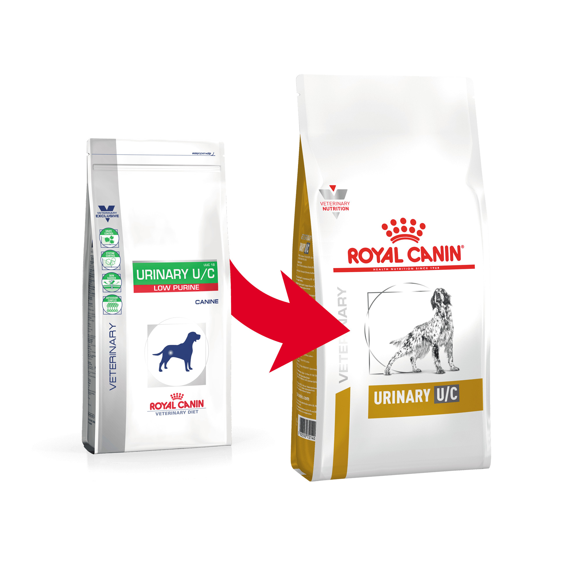 Royal Canin Veterinary Urinary U/C pour chien