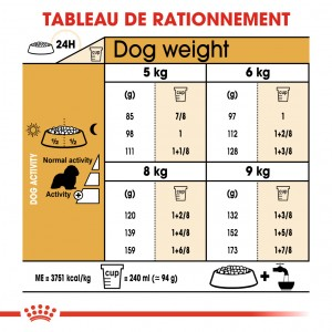 Royal Canin Cavalier King Charles Adult pour chien