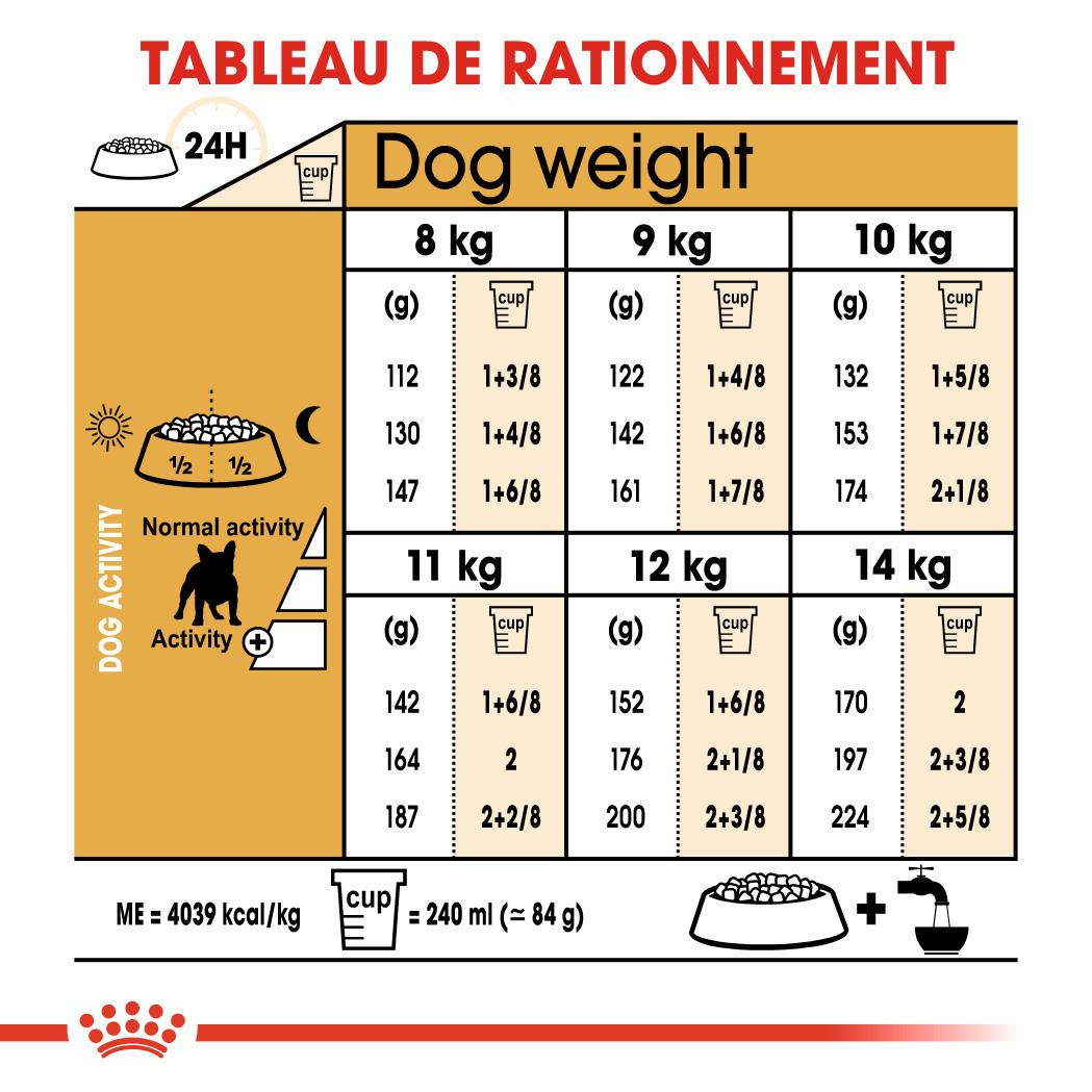 Royal Canin Adult Bouledogue Français pour chien