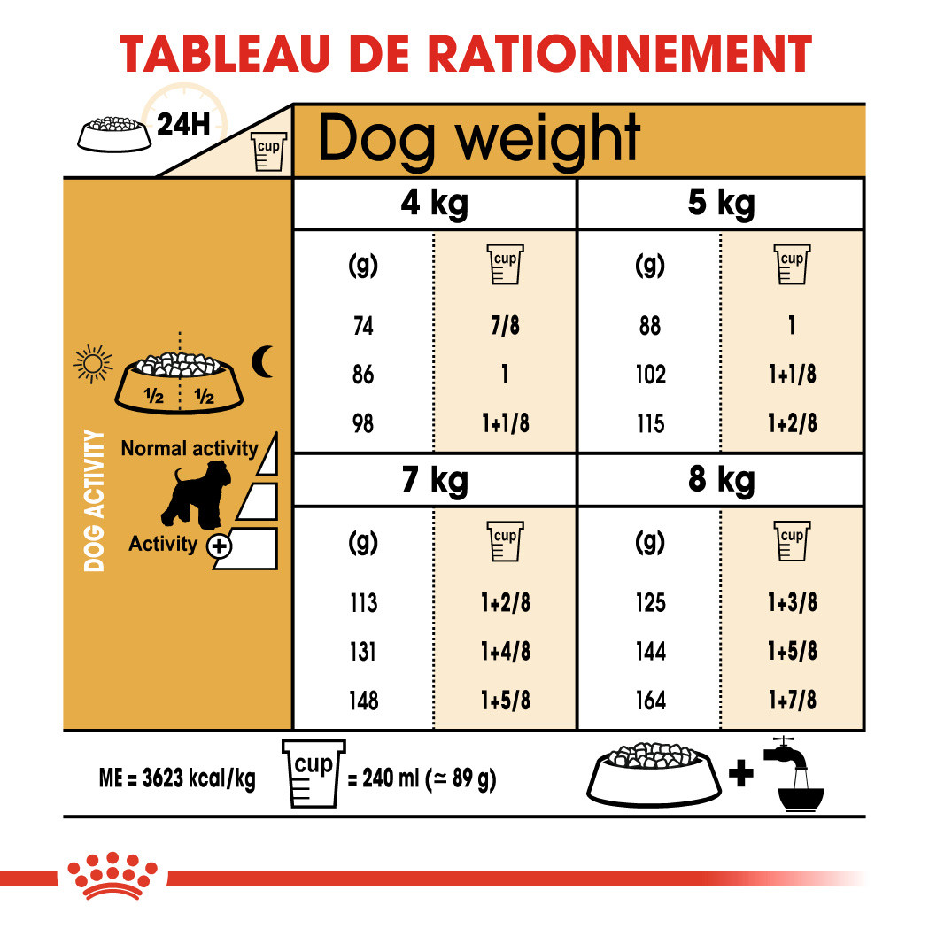 Royal Canin Adult Schnauzer Nain pour chien