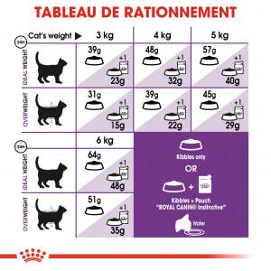 Royal Canin Chat Sensible 33