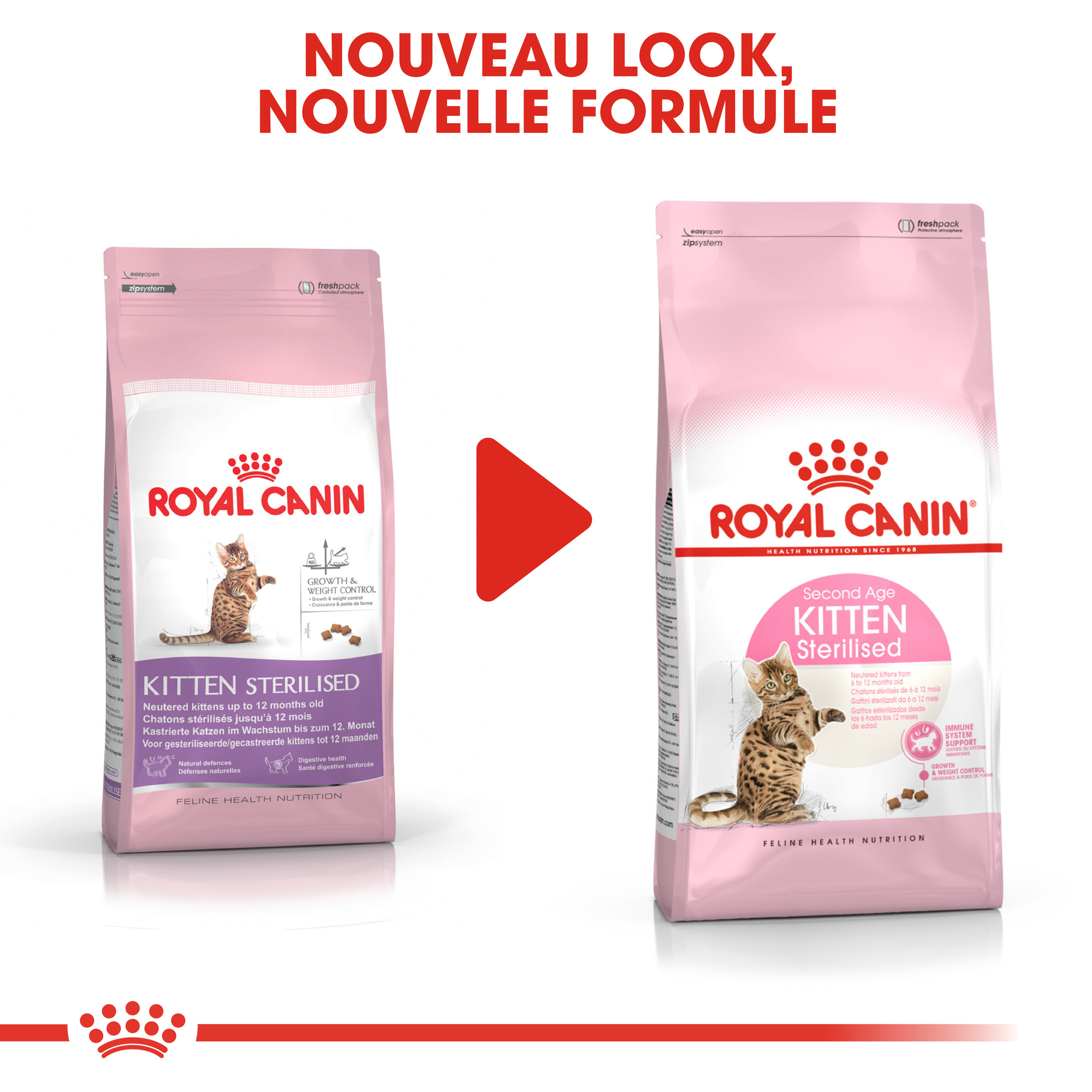 Royal Canin Chaton Sterilised