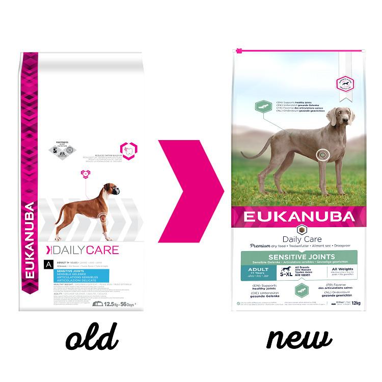 Eukanuba Daily Care Sensitive Joints Hondenvoer