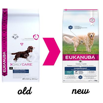Eukanuba Daily Care Excess Weight Hondenvoer