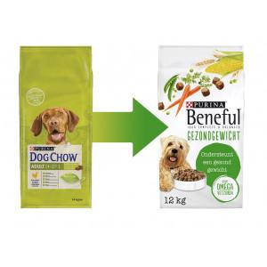 Dog Chow Adult poulet pour chien FIN DE STOCK